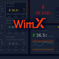 Smartfactory monitoring and integrated management solution, Wim-X
